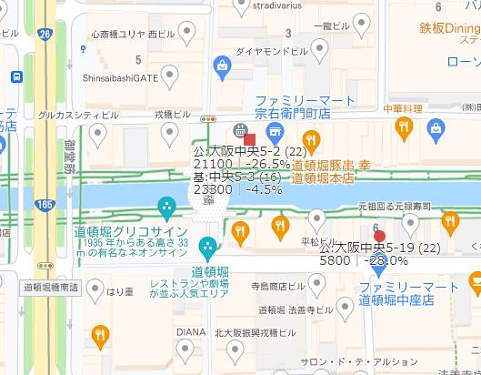 大阪市中央区地価情報